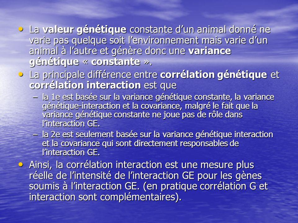 La valeur génétique constante dun animal donné ne varie pas quelque soit lenvironnement mais varie dun animal à lautre et génère donc une variance gén