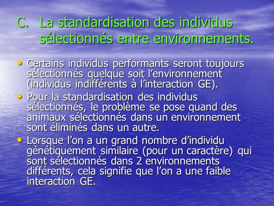 C.La standardisation des individus sélectionnés entre environnements. Certains individus performants seront toujours sélectionnés quelque soit lenviro
