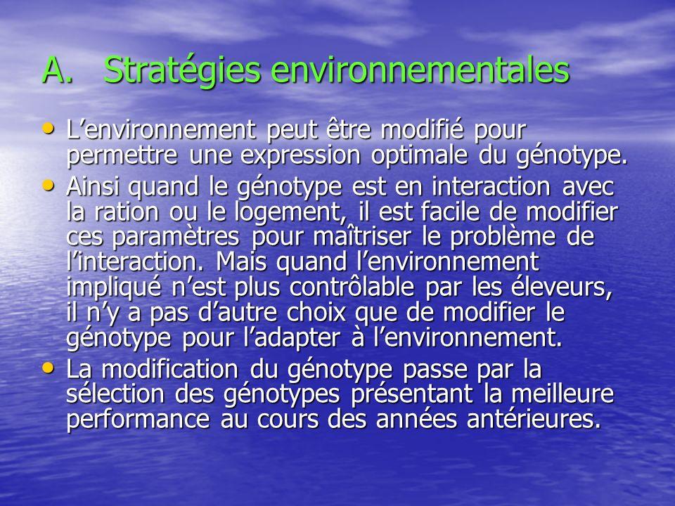 A.Stratégies environnementales Lenvironnement peut être modifié pour permettre une expression optimale du génotype. Lenvironnement peut être modifié p