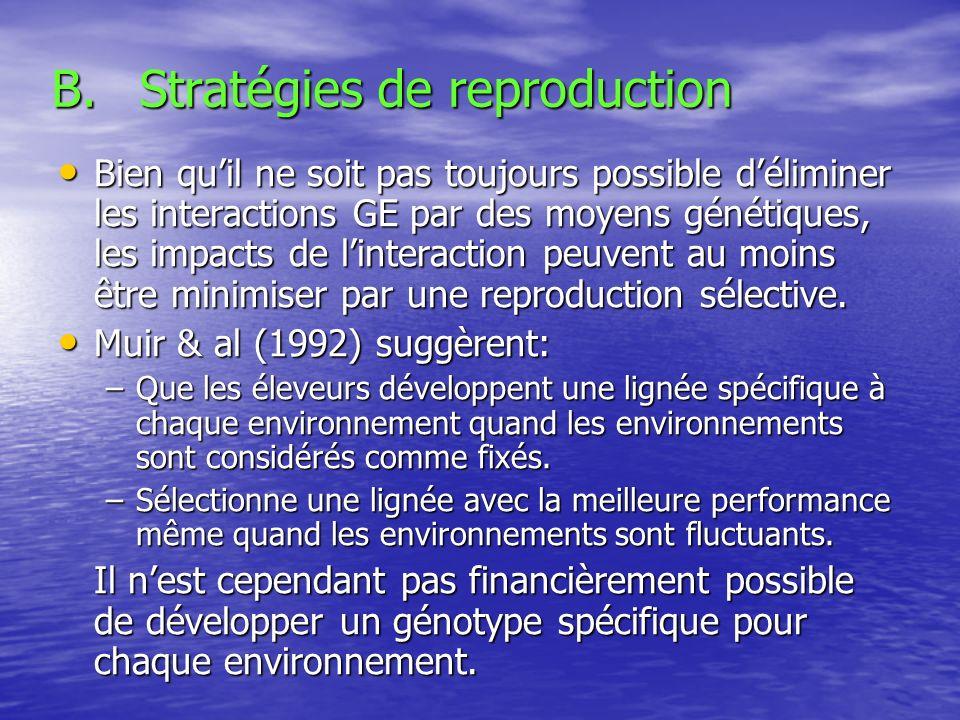B.Stratégies de reproduction Bien quil ne soit pas toujours possible déliminer les interactions GE par des moyens génétiques, les impacts de linteract