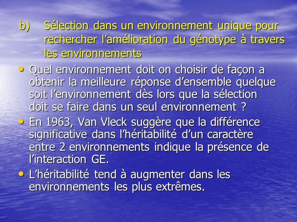 b)Sélection dans un environnement unique pour rechercher lamélioration du génotype à travers les environnements Quel environnement doit on choisir de