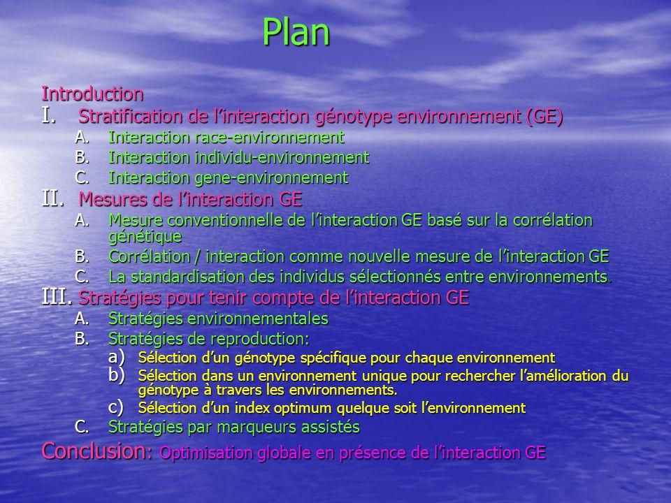 Plan Introduction I. Stratification de linteraction génotype environnement (GE) A.Interaction race-environnement B.Interaction individu-environnement