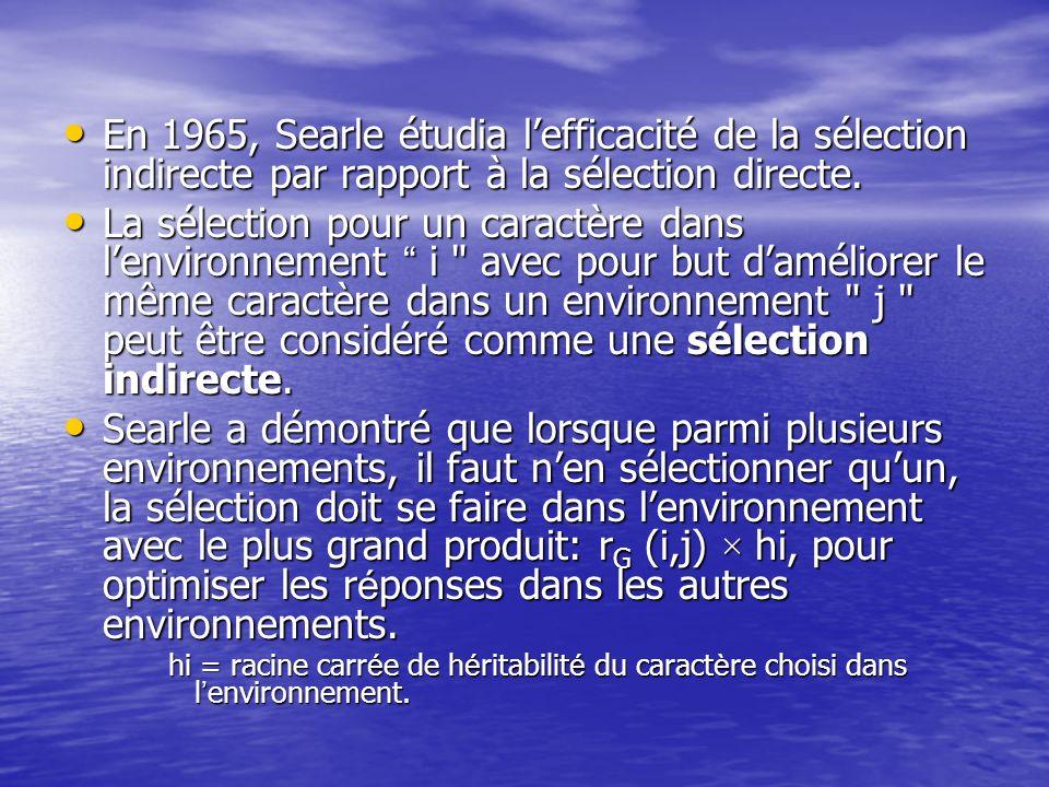 En 1965, Searle étudia lefficacité de la sélection indirecte par rapport à la sélection directe. En 1965, Searle étudia lefficacité de la sélection in