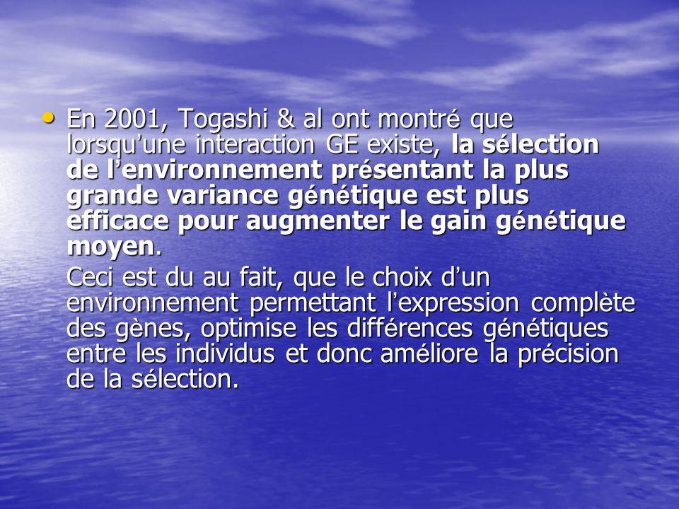 En 2001, Togashi & al ont montr é que lorsqu une interaction GE existe, la s é lection de l environnement pr é sentant la plus grande variance g é n é