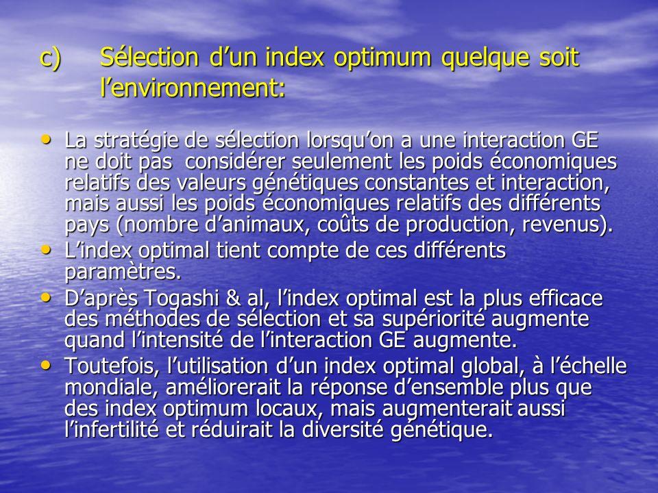 c)Sélection dun index optimum quelque soit lenvironnement: La stratégie de sélection lorsquon a une interaction GE ne doit pas considérer seulement le
