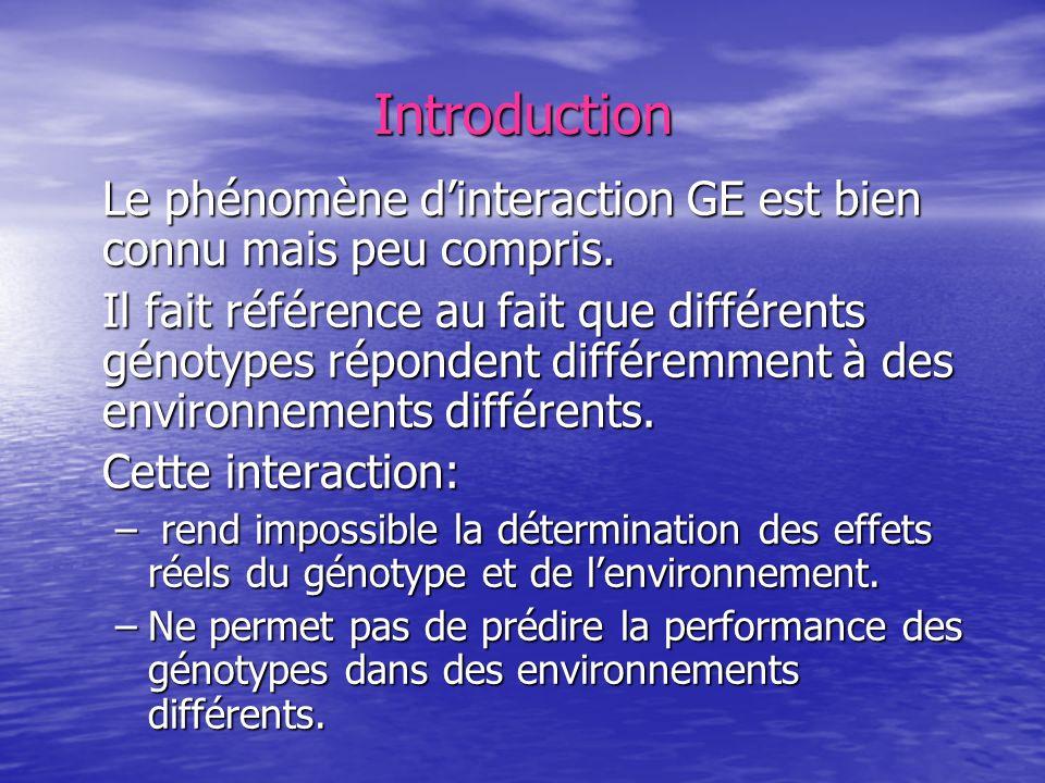 Introduction Le phénomène dinteraction GE est bien connu mais peu compris. Il fait référence au fait que différents génotypes répondent différemment à
