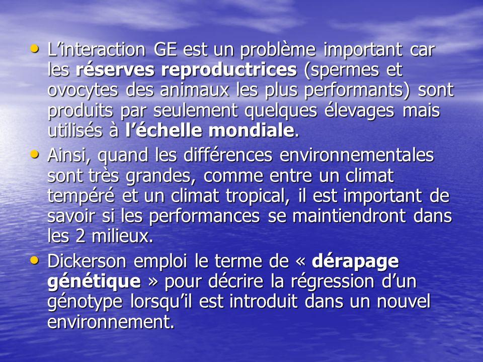 Linteraction GE est un problème important car les réserves reproductrices (spermes et ovocytes des animaux les plus performants) sont produits par seu