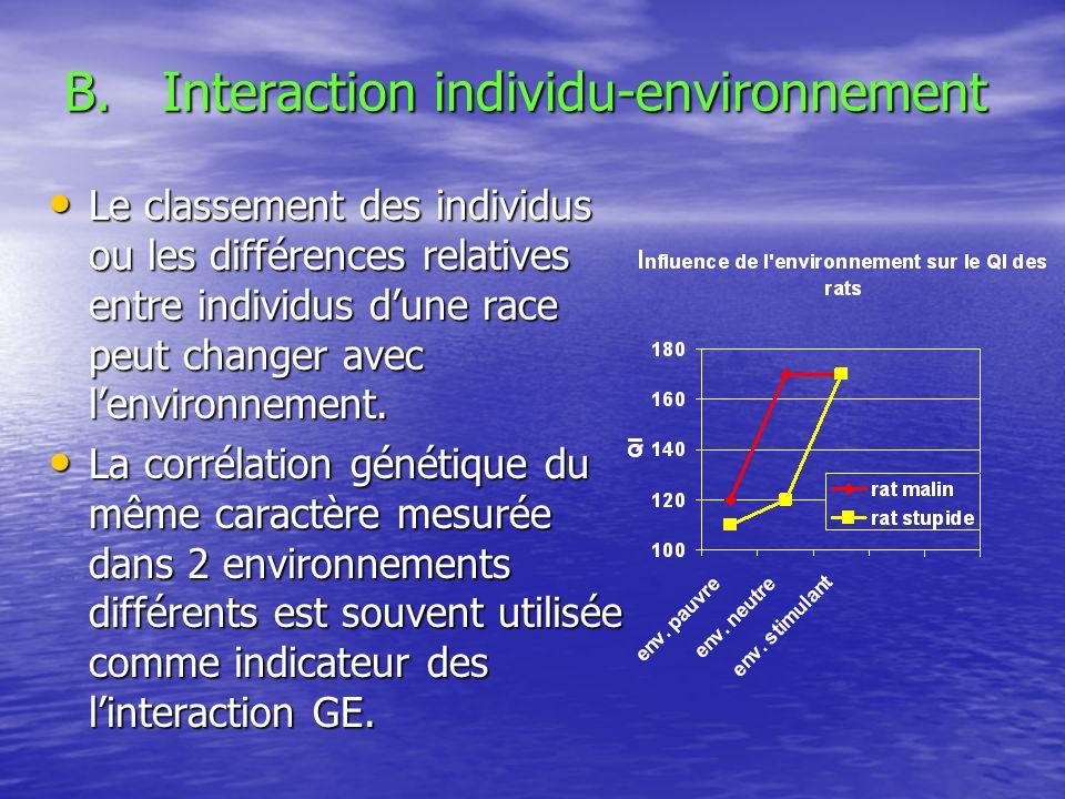 Le classement des individus ou les différences relatives entre individus dune race peut changer avec lenvironnement. Le classement des individus ou le