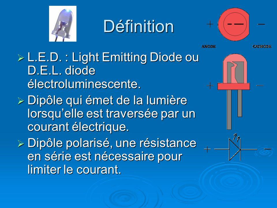 Définition L.E.D. : Light Emitting Diode ou D.E.L. diode électroluminescente. L.E.D. : Light Emitting Diode ou D.E.L. diode électroluminescente. Dipôl