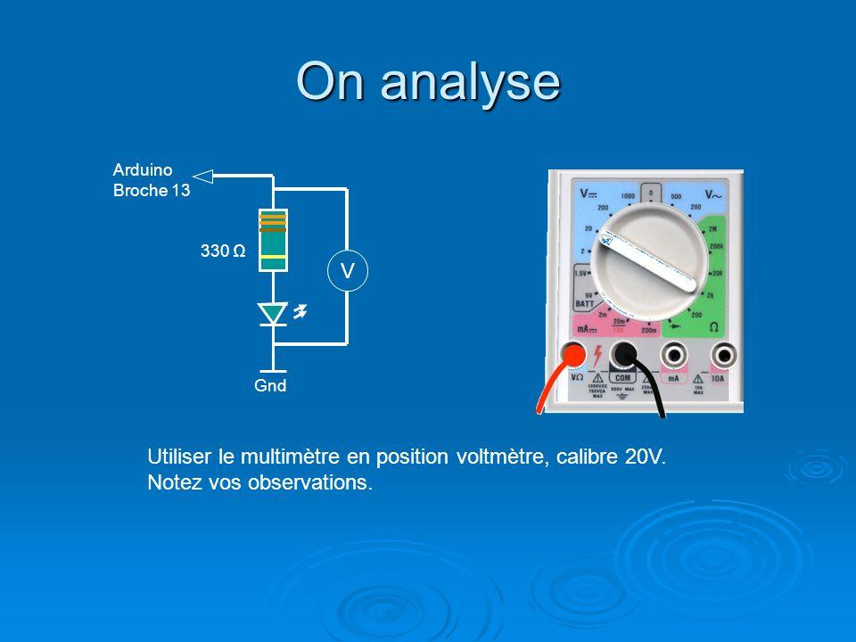 Conclusion Un logiciel permet décrire le programme.