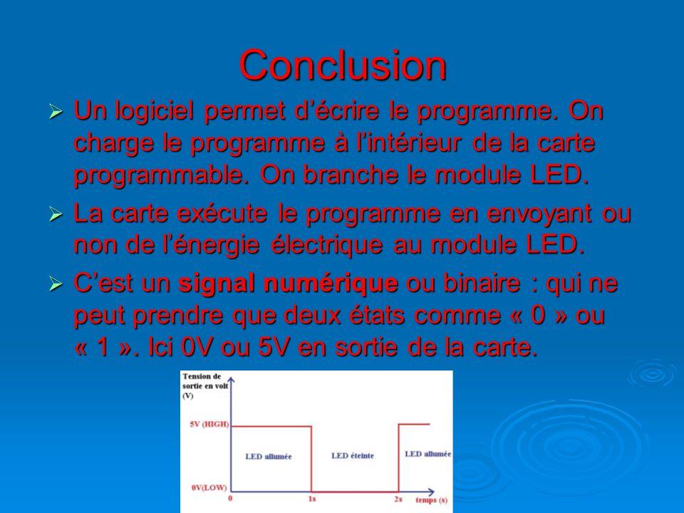 Conclusion Un logiciel permet décrire le programme. On charge le programme à lintérieur de la carte programmable. On branche le module LED. Un logicie