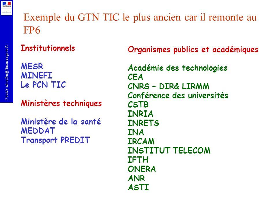 Patrick.schouller@finances.gouv.fr Institutionnels MESR MINEFI Le PCN TIC Ministères techniques Ministère de la santé MEDDAT Transport PREDIT Exemple