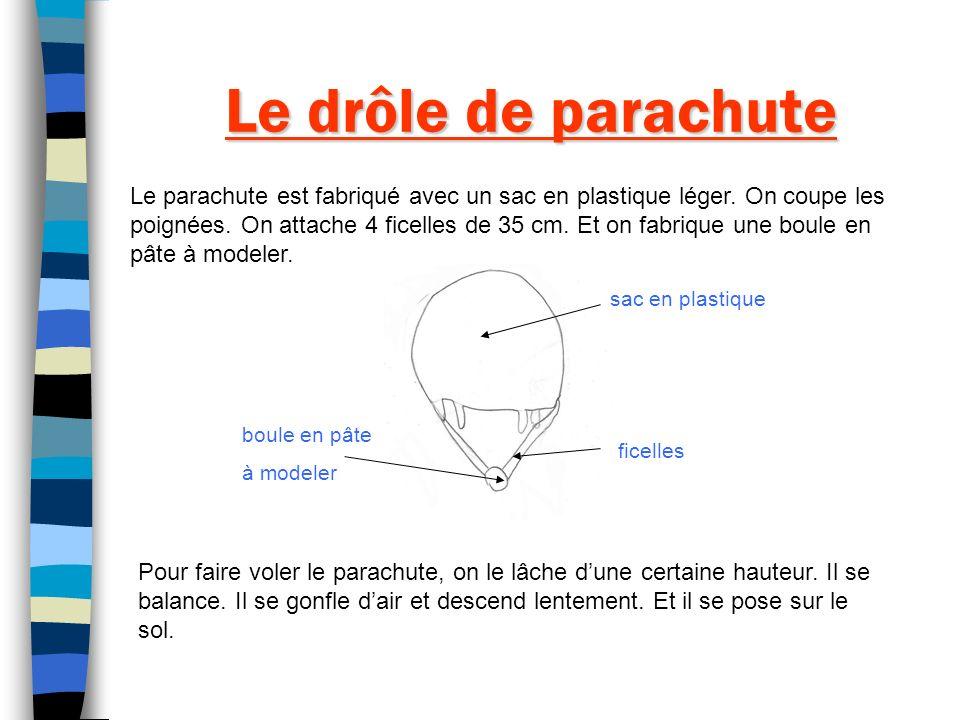 Le drôle de parachute Le parachute est fabriqué avec un sac en plastique léger. On coupe les poignées. On attache 4 ficelles de 35 cm. Et on fabrique