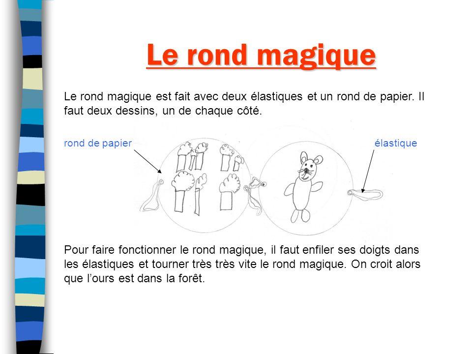 Le rond magique Le rond magique est fait avec deux élastiques et un rond de papier. Il faut deux dessins, un de chaque côté. Pour faire fonctionner le