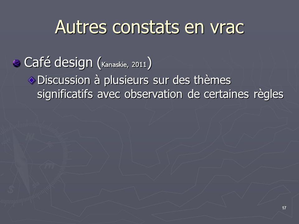 17 Autres constats en vrac Café design ( Kanaskie, 2011 ) Discussion à plusieurs sur des thèmes significatifs avec observation de certaines règles