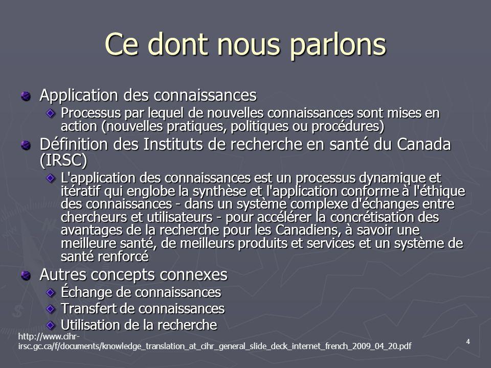 5 Ce dont nous parlons Graham et al., 2006 http://www.cihr- irsc.gc.ca/f/documents/knowledge_translation_at_cihr_gener al_slide_deck_internet_french_2009_04_20.pdf