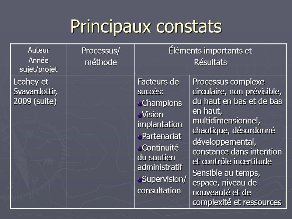 9 Principaux constats Auteur Année sujet/projet Processus/méthode Éléments importants et Résultats Leahey et Svavardottir, 2009 (suite) Facteurs de su