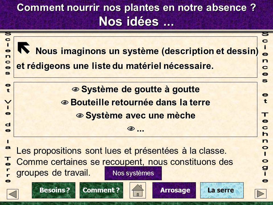 Comment nourrir nos plantes en notre absence ? Nos idées... Système de goutte à goutte Système de goutte à goutte Bouteille retournée dans la terre Bo