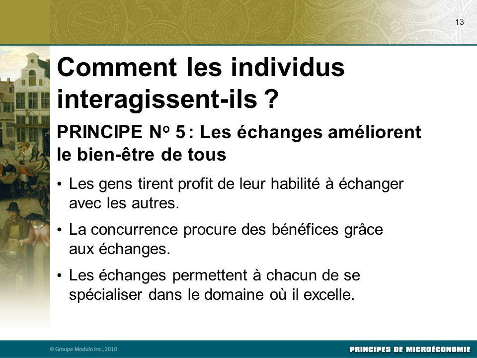 Comment les individus interagissent-ils ? PRINCIPE N o 5 : Les échanges améliorent le bien-être de tous Les gens tirent profit de leur habilité à écha
