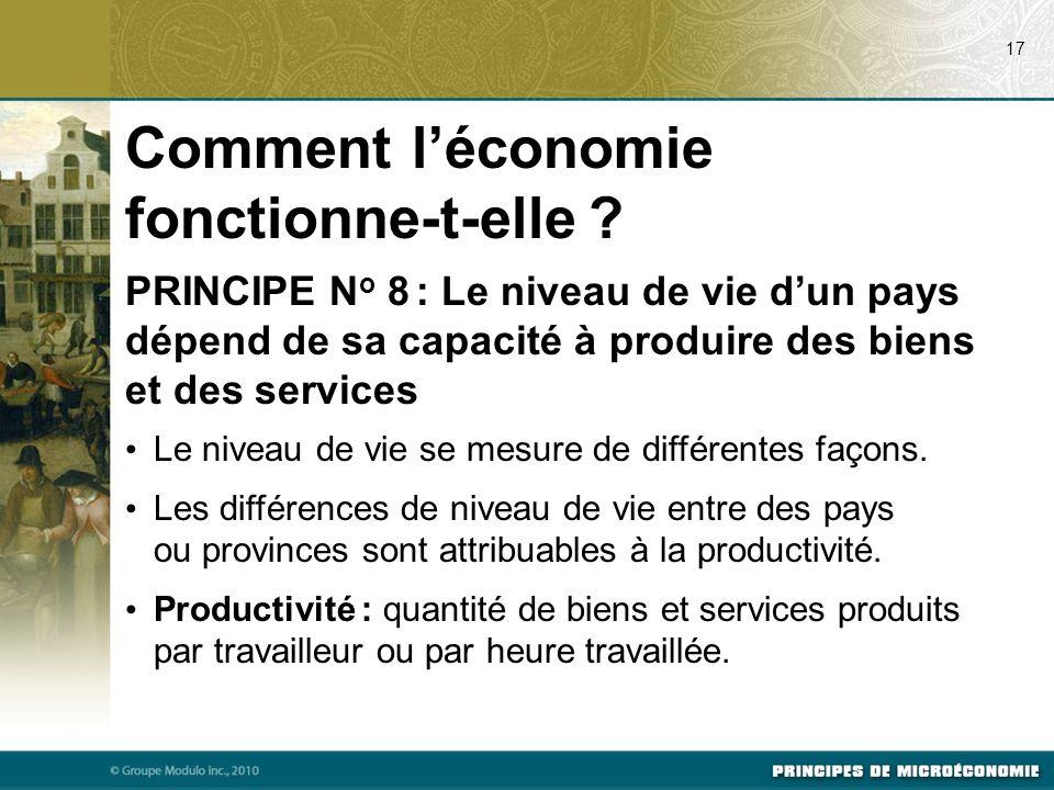 Comment léconomie fonctionne-t-elle ? PRINCIPE N o 8 : Le niveau de vie dun pays dépend de sa capacité à produire des biens et des services Le niveau
