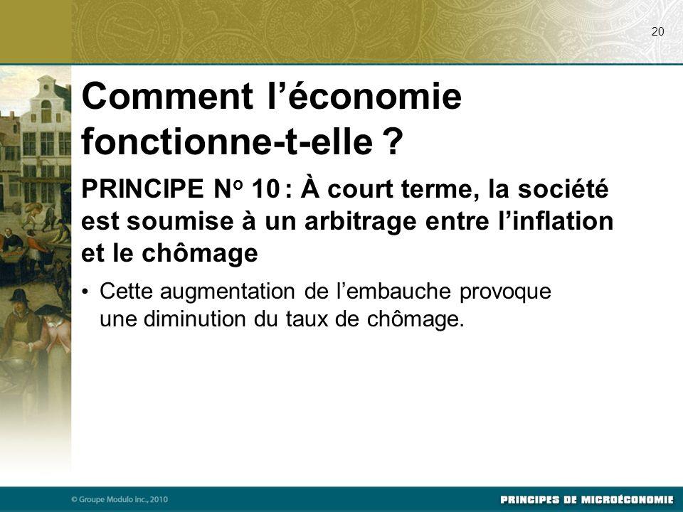 Comment léconomie fonctionne-t-elle ? PRINCIPE N o 10 : À court terme, la société est soumise à un arbitrage entre linflation et le chômage Cette augm