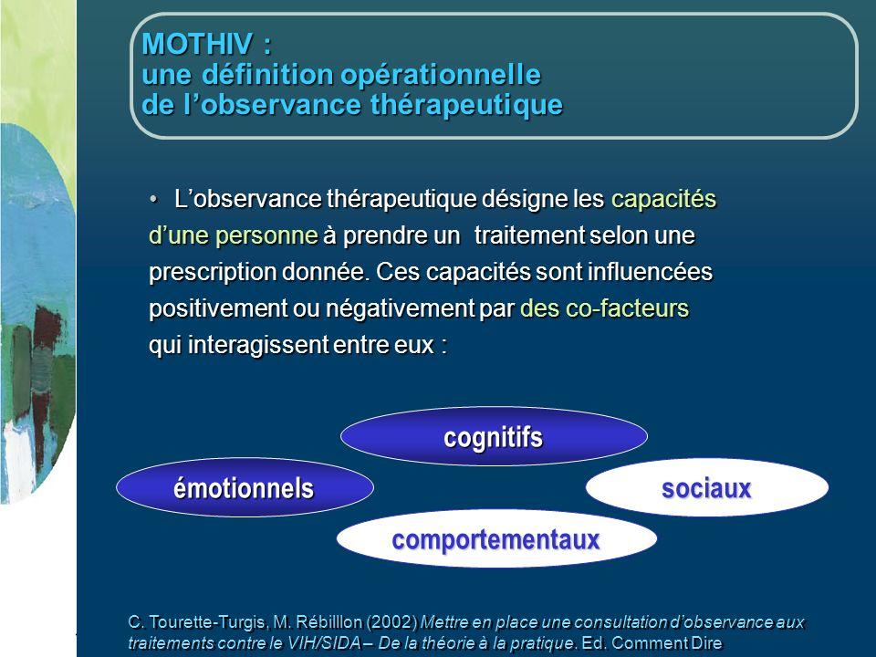MOTHIV : une définition opérationnelle de lobservance thérapeutique Lobservance thérapeutique désigne les capacitésLobservance thérapeutique désigne les capacités dune personne à prendre un traitement selon une prescription donnée.