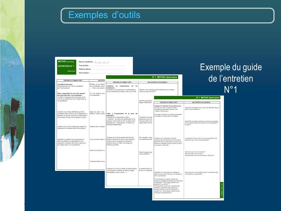 Diagnostic observance Evaluation des co-facteurs de non observance Exemples doutils