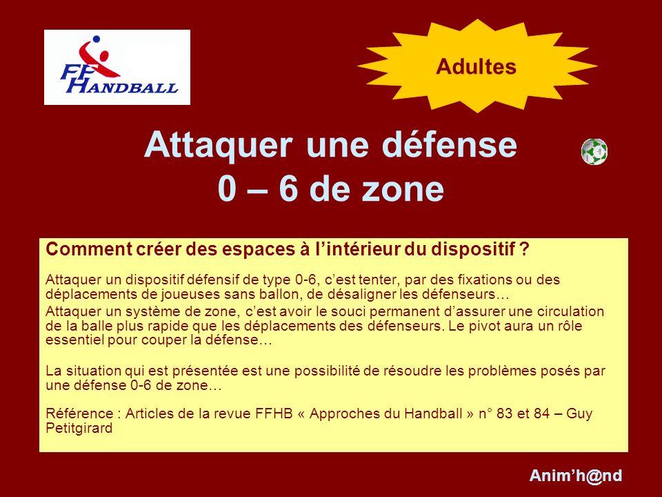 Attaquer une défense 0 – 6 de zone Comment créer des espaces à lintérieur du dispositif ? Attaquer un dispositif défensif de type 0-6, cest tenter, pa