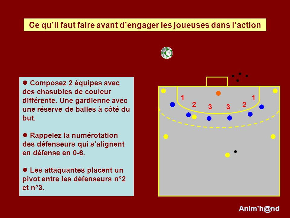 Aux attaquantes : Assurez une circulation de balle rapide.