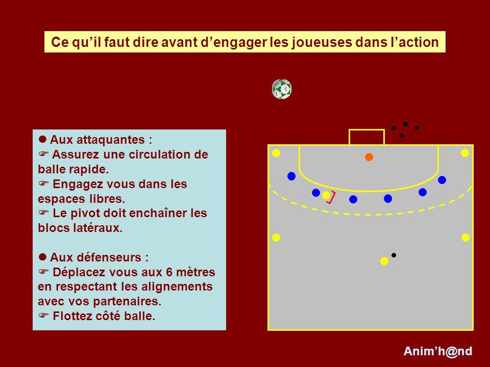 Aux attaquantes : Assurez une circulation de balle rapide. Engagez vous dans les espaces libres. Le pivot doit enchaîner les blocs latéraux. Aux défen
