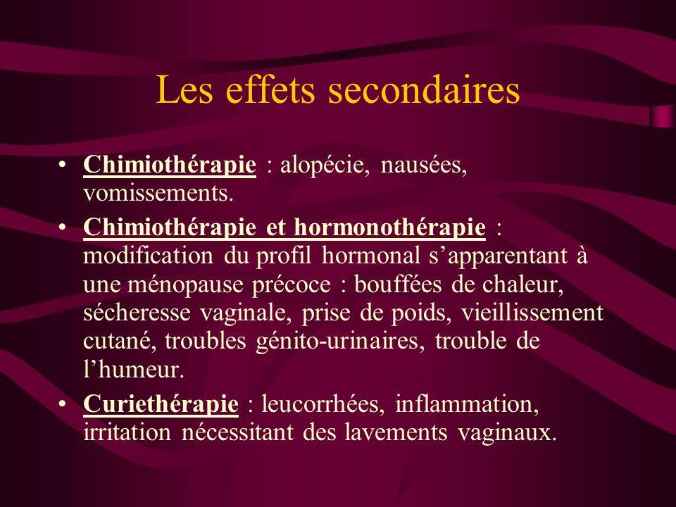 Les effets secondaires Chimiothérapie : alopécie, nausées, vomissements.