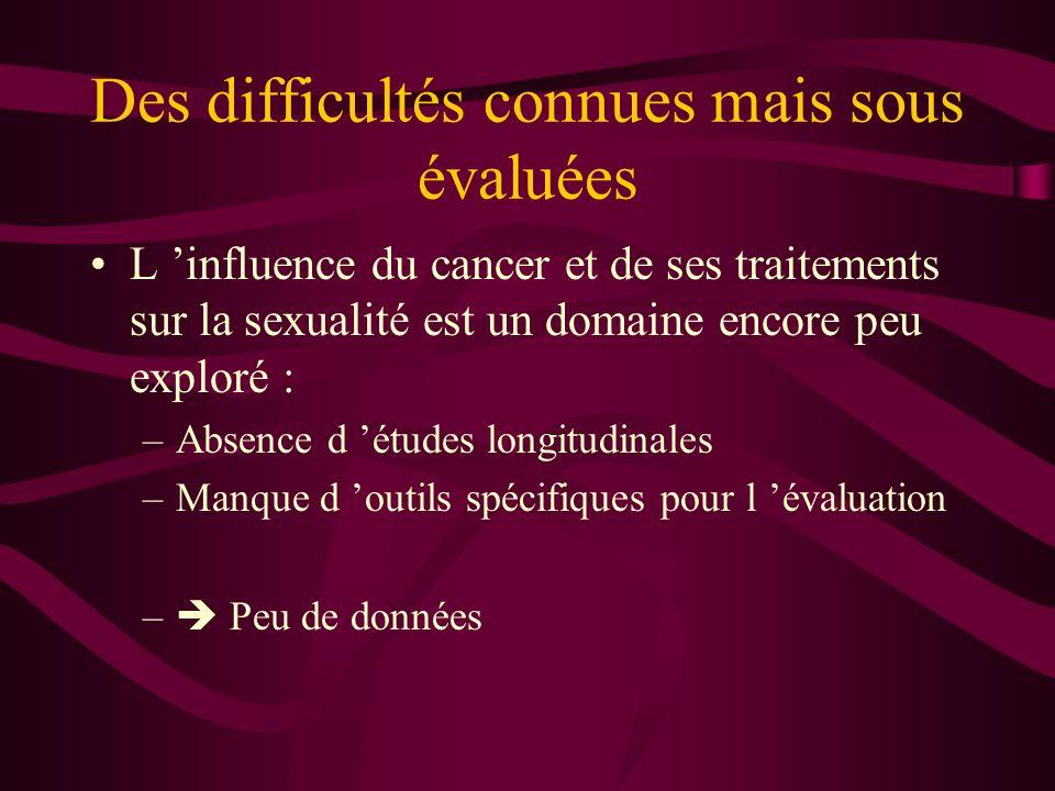 Des difficultés connues mais sous évaluées L influence du cancer et de ses traitements sur la sexualité est un domaine encore peu exploré : –Absence d études longitudinales –Manque d outils spécifiques pour l évaluation – Peu de données