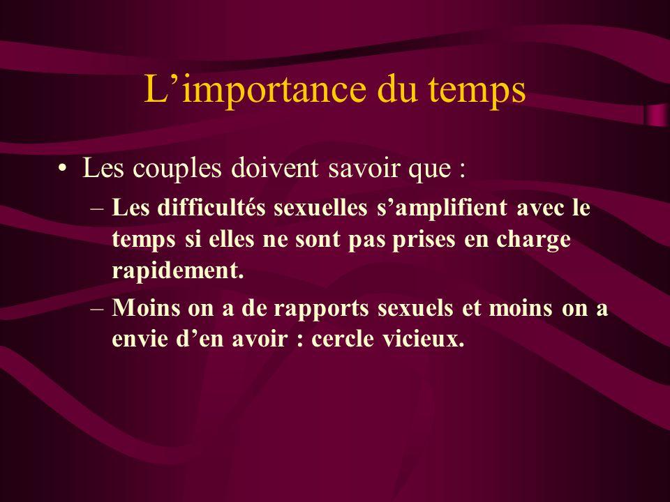 Limportance du temps Les couples doivent savoir que : –Les difficultés sexuelles samplifient avec le temps si elles ne sont pas prises en charge rapidement.