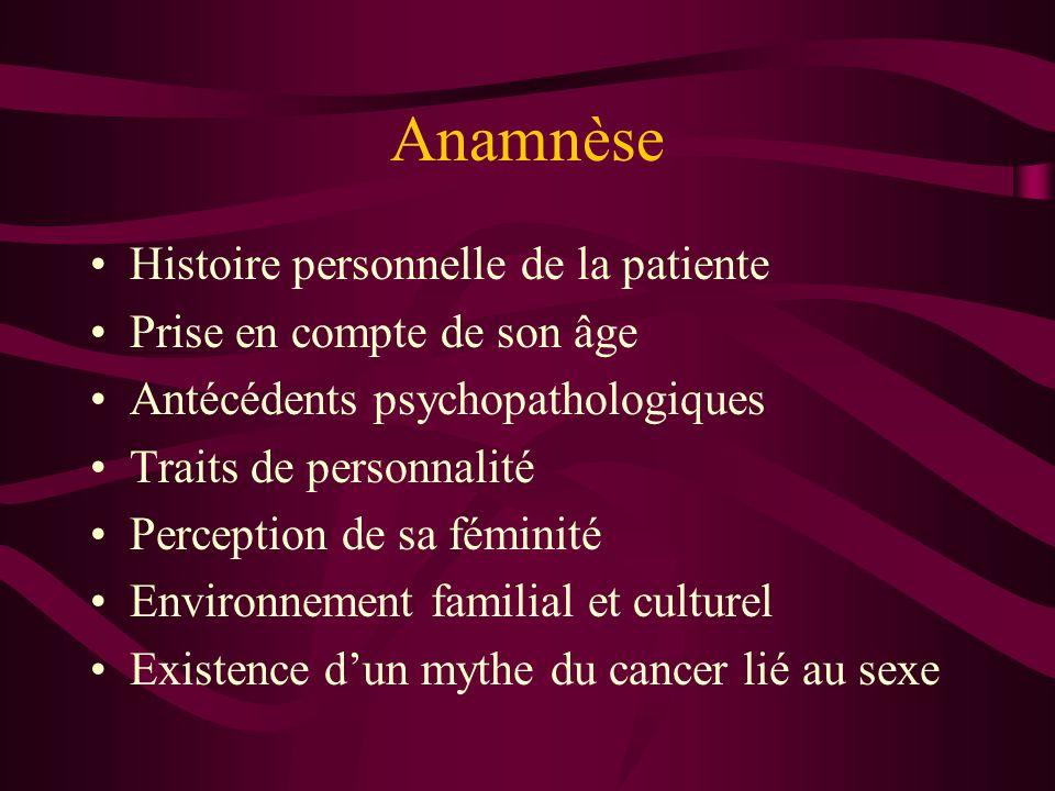 Anamnèse Histoire personnelle de la patiente Prise en compte de son âge Antécédents psychopathologiques Traits de personnalité Perception de sa féminité Environnement familial et culturel Existence dun mythe du cancer lié au sexe