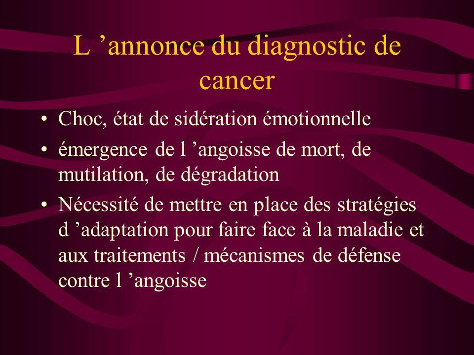 L annonce du diagnostic de cancer Choc, état de sidération émotionnelle émergence de l angoisse de mort, de mutilation, de dégradation Nécessité de mettre en place des stratégies d adaptation pour faire face à la maladie et aux traitements / mécanismes de défense contre l angoisse