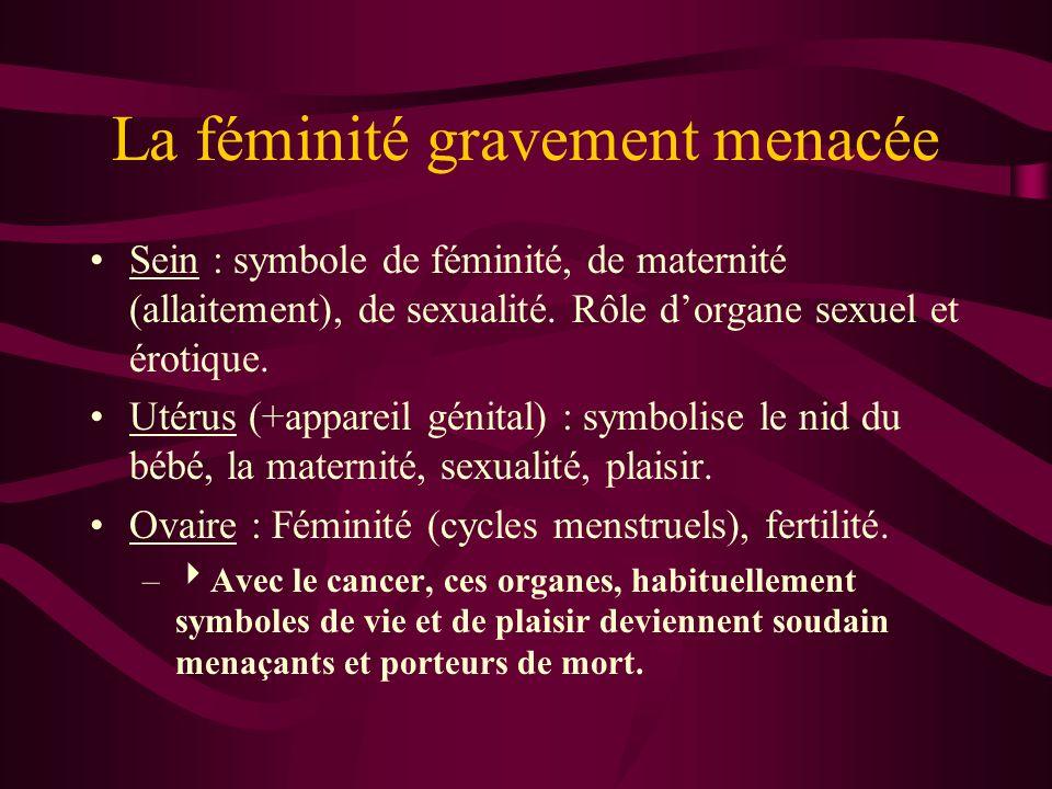 La féminité gravement menacée Sein : symbole de féminité, de maternité (allaitement), de sexualité.