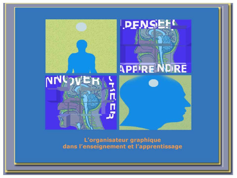 -de rassembler et garder un grand nombre dinformations; Il encourage à essayer de nouvelles avenues; * Permet dêtre très efficace; * Est agréable à regarder, parcourir, lire, se rappeler; * Attire et retient votre œil / attention; Permet de voir à la fois le tout et les détails; Il vous assiste…