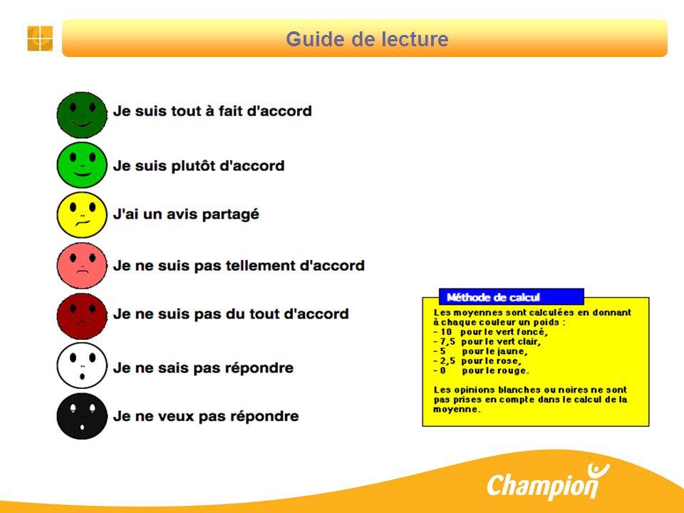 10 Guide de lecture