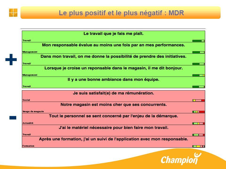 16 + - Le plus positif et le plus négatif : MDR
