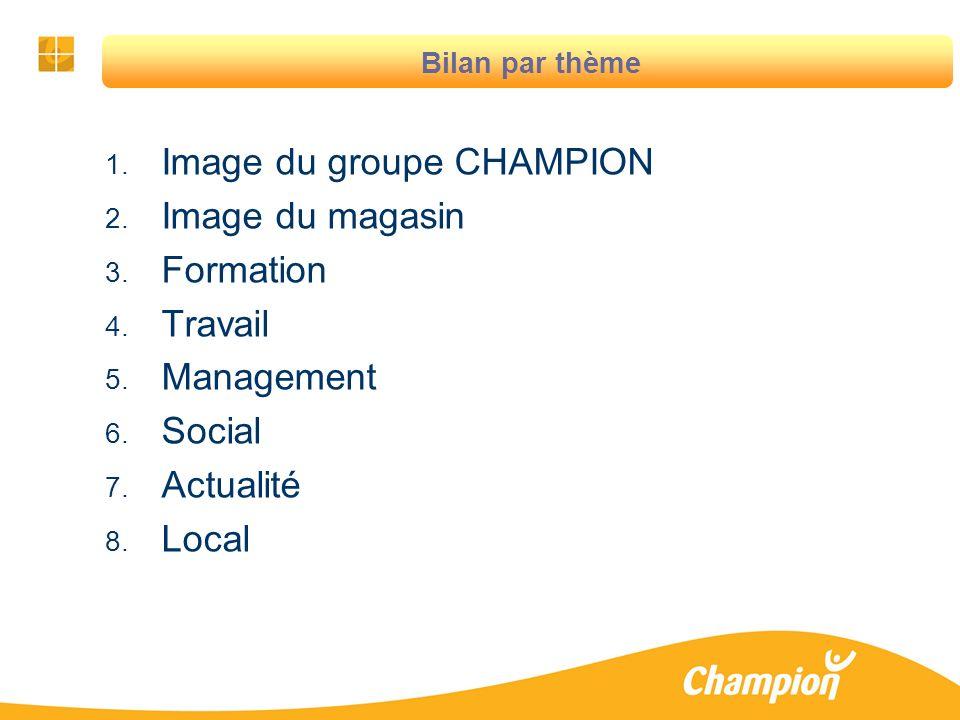 7 1.Image du groupe CHAMPION 2. Image du magasin 3.