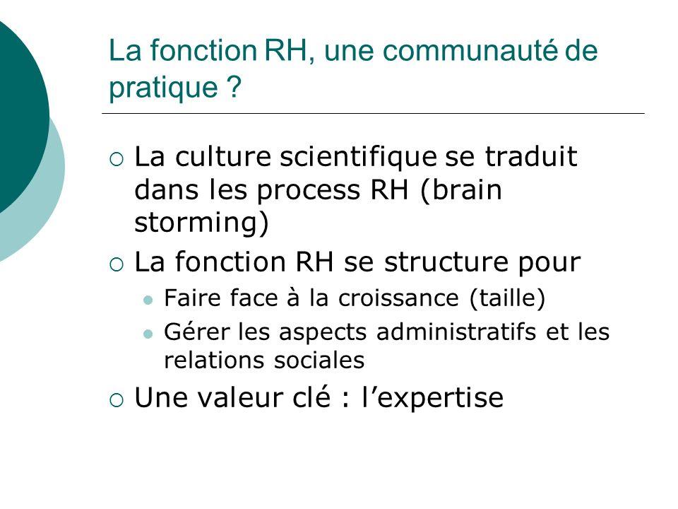 La fonction RH, une communauté de pratique ? La culture scientifique se traduit dans les process RH (brain storming) La fonction RH se structure pour