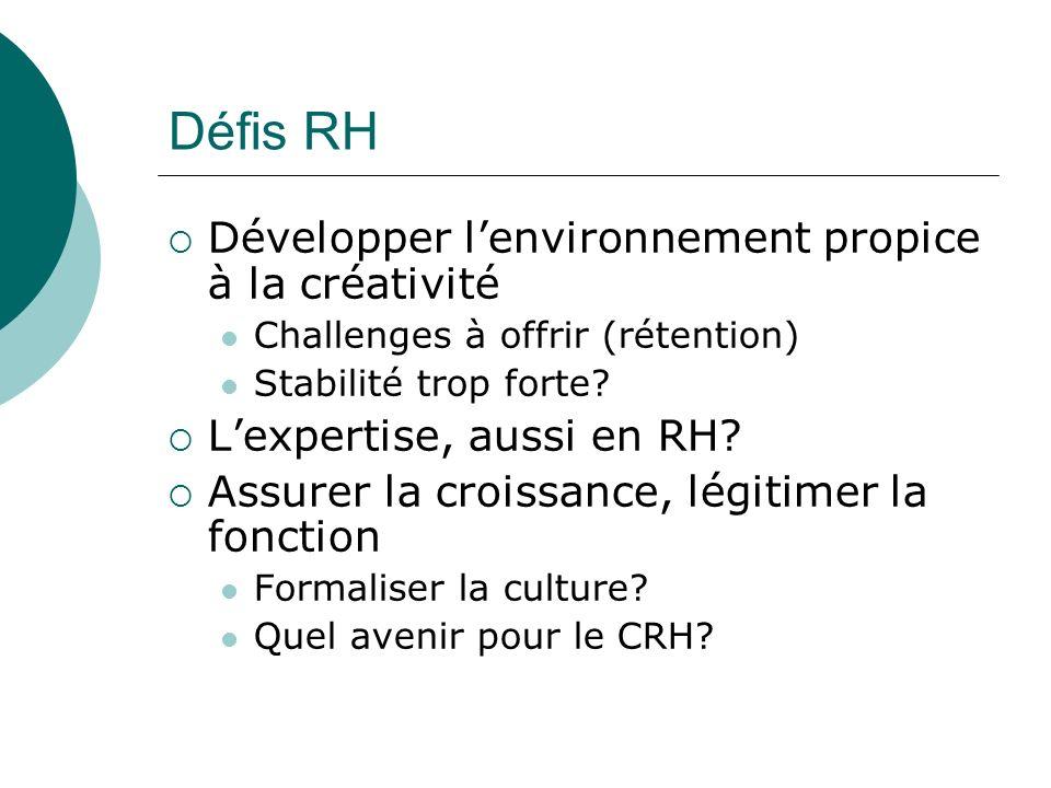 Défis RH Développer lenvironnement propice à la créativité Challenges à offrir (rétention) Stabilité trop forte? Lexpertise, aussi en RH? Assurer la c