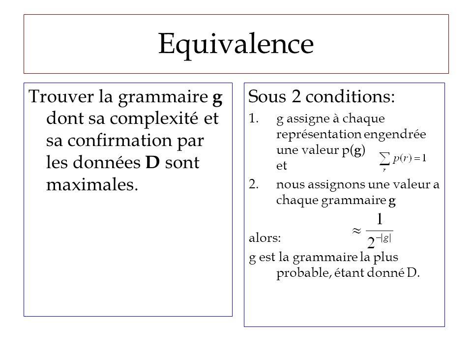 Equivalence Trouver la grammaire g dont sa complexité et sa confirmation par les données D sont maximales.