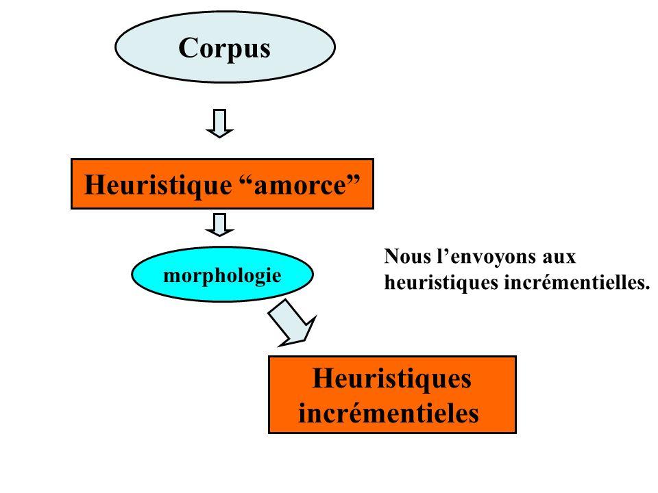 Corpus Heuristiques incrémentieles Nous lenvoyons aux heuristiques incrémentielles.
