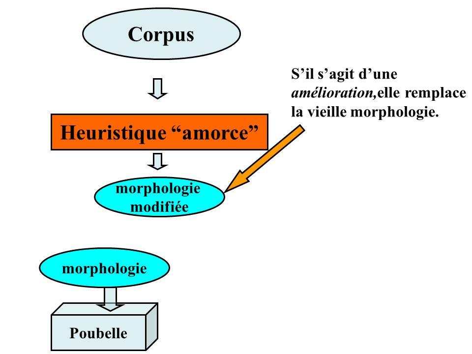 Corpus morphologie Sil sagit dune amélioration,elle remplace la vieille morphologie.
