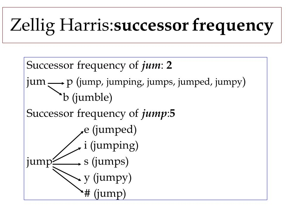 Zellig Harris: successor frequency Successor frequency of jum : 2 jum p ( jump, jumping, jumps, jumped, jumpy ) b (jumble) Successor frequency of jump