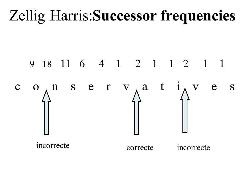 Zellig Harris:Successor frequencies c o n s e r v a t i v e s 9 18 11 6 4 1 2 1 1 2 1 1 incorrecte correcteincorrecte