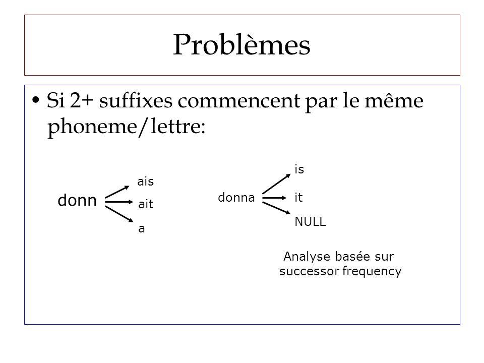 Problèmes Si 2+ suffixes commencent par le même phoneme/lettre: donn ais ait a donna is it NULL Analyse basée sur successor frequency