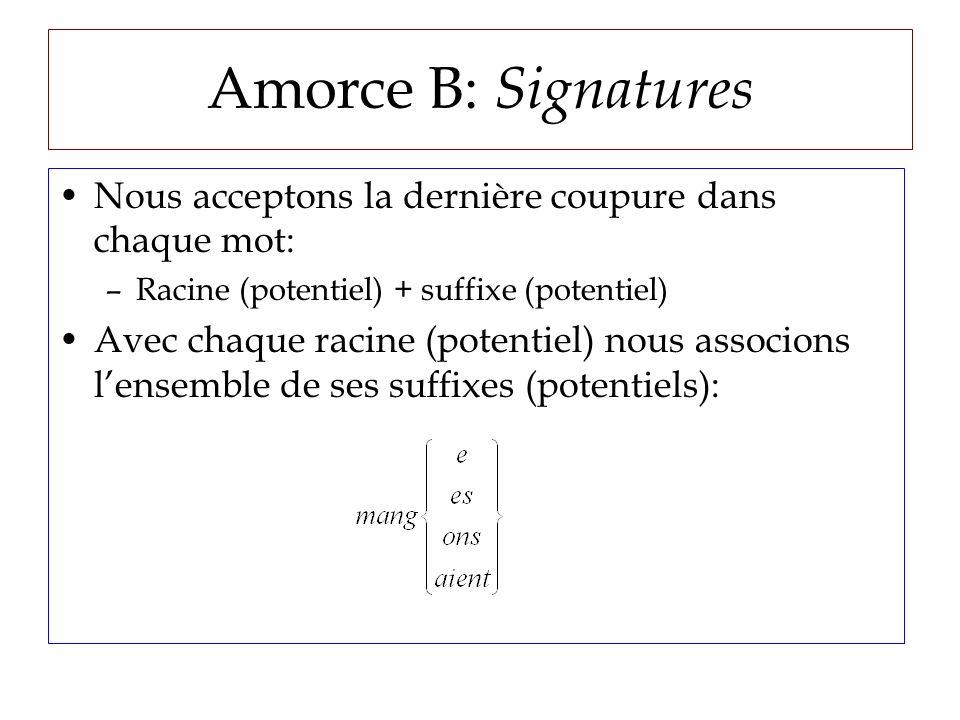 Amorce B: Signatures Nous acceptons la dernière coupure dans chaque mot: –Racine (potentiel) + suffixe (potentiel) Avec chaque racine (potentiel) nous associons lensemble de ses suffixes (potentiels):