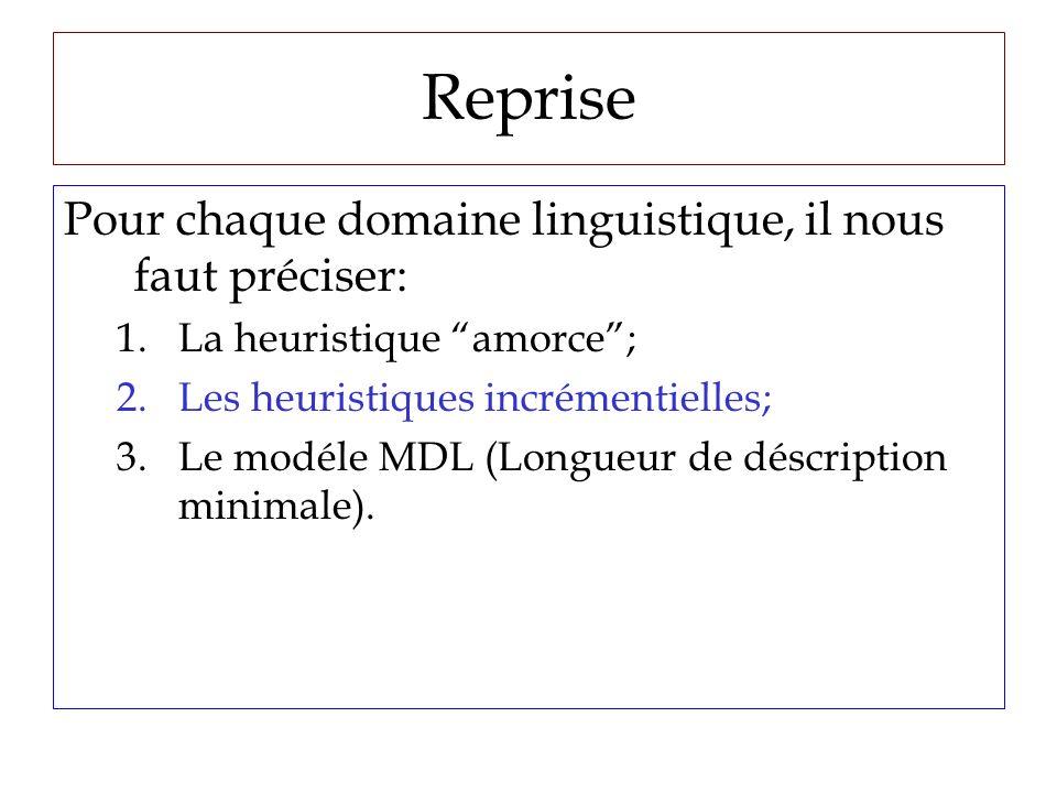 Reprise Pour chaque domaine linguistique, il nous faut préciser: 1.La heuristique amorce; 2.Les heuristiques incrémentielles; 3.Le modéle MDL (Longueur de déscription minimale).
